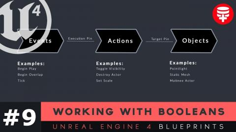 Working With Booleans - #9 Unreal Engine 4 Blueprints Tutorial Series