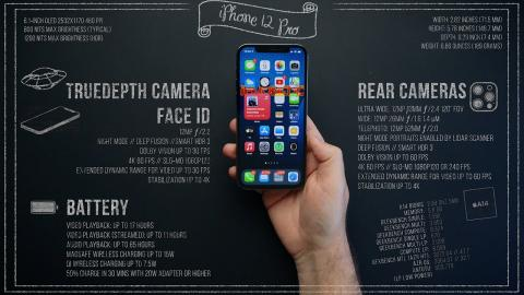 iPhone 12 Review BTS Chalkboard #SHORTS