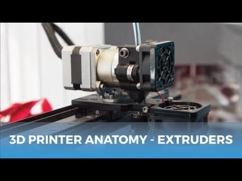 The Anatomy of a 3D Printer // 3D Printer Extruders